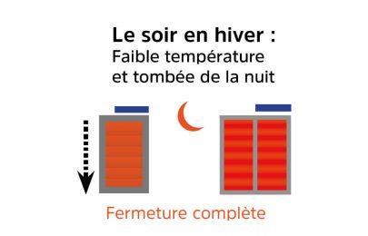 Confort thermique d'hiver volet Bubendorff